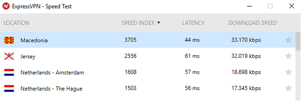 Express-speedtest-resultaten