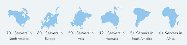 Ivacy servers continent