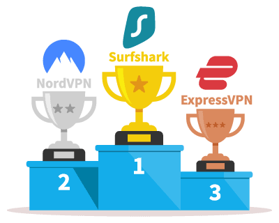 VPN Speedtest Top 3 Amerikaanse Servers Podium