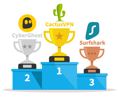 VPN top 3 NL server